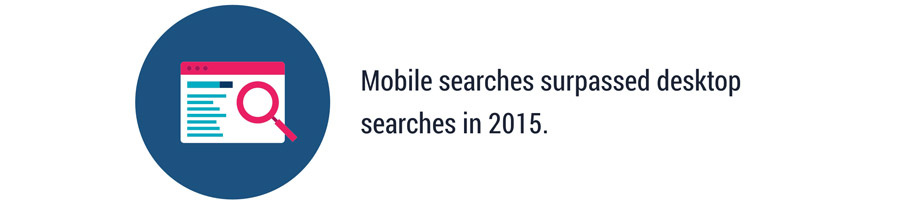 Mobile searches surpassed desktop and now mobile search optimization is more important than ever.
